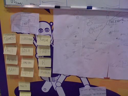 Brainstorm do projeto