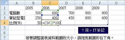PP_Graph-07