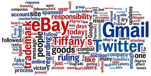 marketing pilgrim wordle