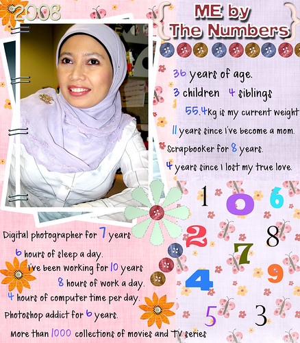me*by*the*numbers