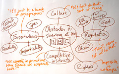 Obstacles to sharing at the BBC (Steve Bowbrick) Tags: culture competition problem rights bbc sharing obstacle openness regulation constraint commonplatform