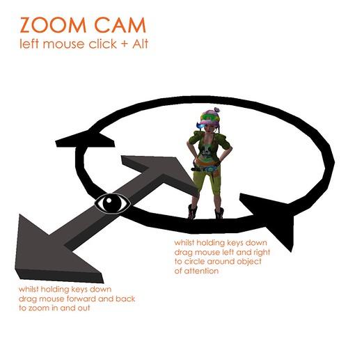 zoomcam