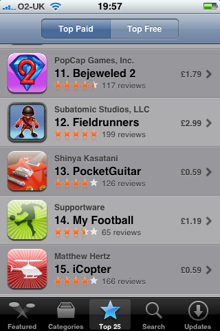 Fieldrunners at number 12 in the paid apps chart.