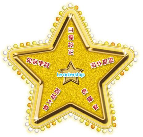 NSstar