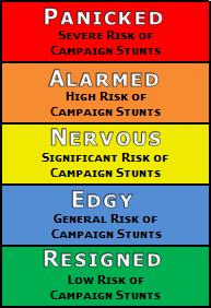 Campaign stunts meter