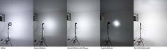QFlash Modifiers (robmizell[dot]com) Tags: softbox parabolicreflector barebulb qflash standardreflector