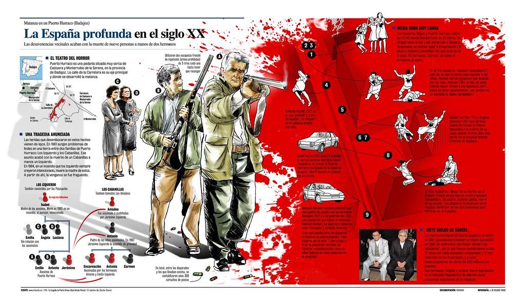 La matanza de Puerto Hurraco