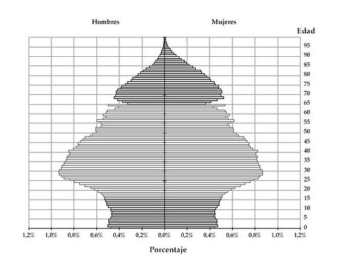 piramidegt1