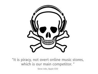 piracy vs iTunes