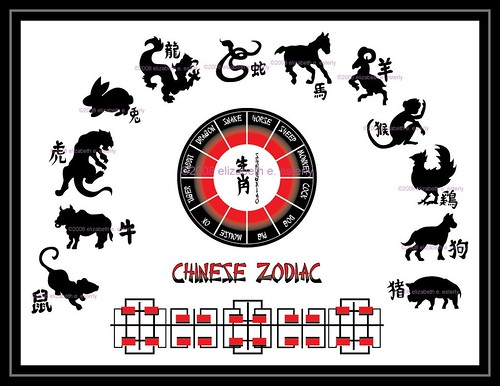 121608jdt · Tattoo flash: Chinese Zodiac (color-digital)