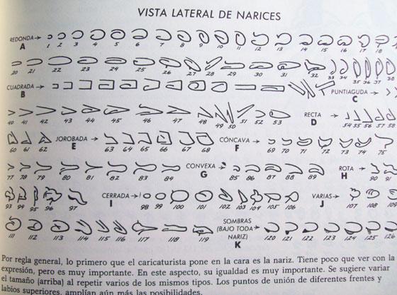 narices_dibujo