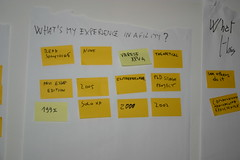 What's my experience in Agile ?