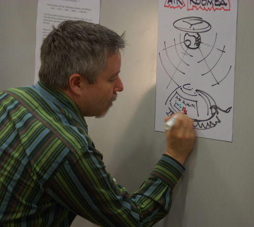 Business Models by Design  - Tianjin WorkSpace 2008
