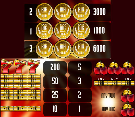 free Big Bang slot game symbols