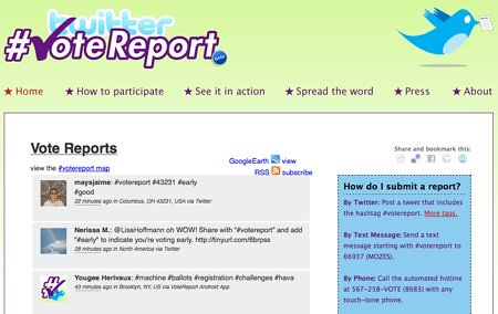 Twitter Vote Report