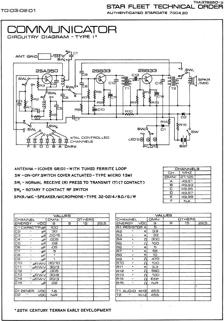 star trek near future laboratory rh blog nearfuturelaboratory com Light Switch Wiring Diagram Residential Electrical Wiring Diagrams