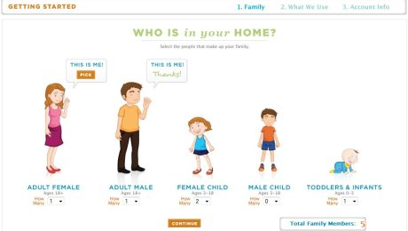Alice.com select family members