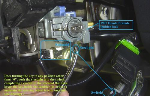 lock mechanism ignition tumbler redwin88