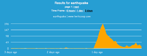 Twitter Earthquake Twitscoop