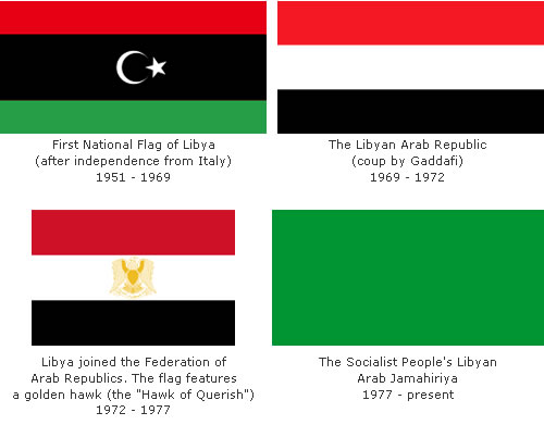 NOSTRADAMUS ADVIERTE: REGRESARÁ LA MONARQUÍA A LIBIA 2842076545_0cb17b69fd