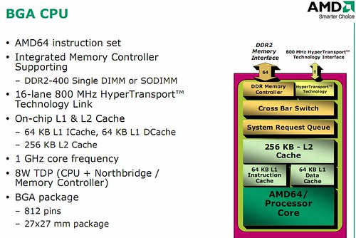 AMD_BGA_CPU
