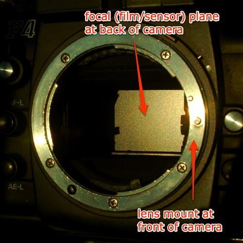 02b - Nikon F4 focal plane