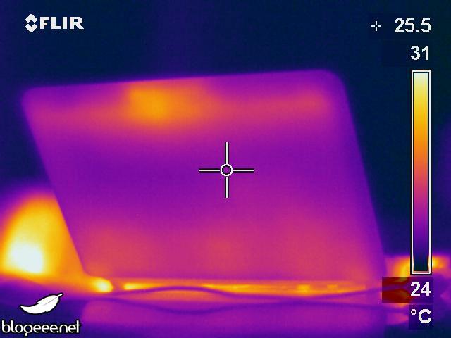 Comportamiento térmico de MSI viento U100