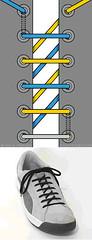 пилообразная шнуровка