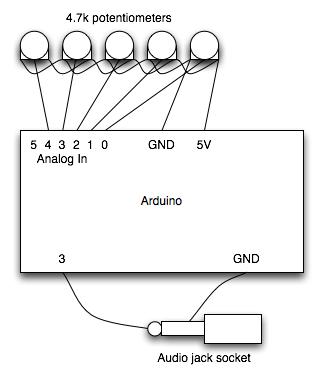 Auduino Granular synth - Arduino
