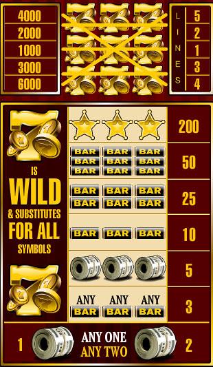 free Bankroll Reload 5 Lines slot game symbols