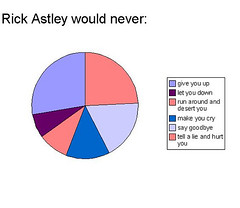 Rick Astley would never...