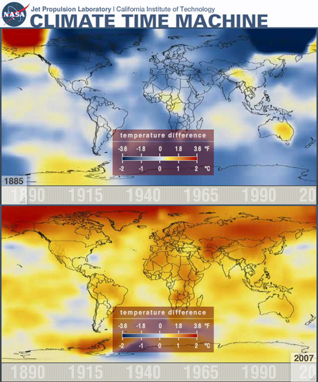 Global-temperature