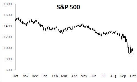 Dollar Cost Averaging S&P 500 Declining Trading Example