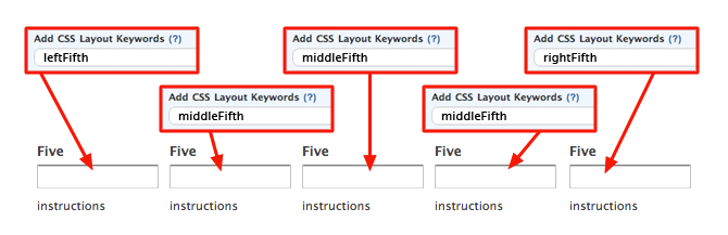 CSS Keyword leftFifth middleFifth rightFifth