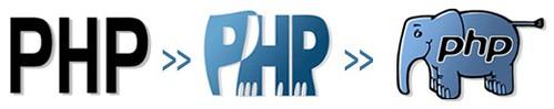 Evolución del diseño del logo del PHP