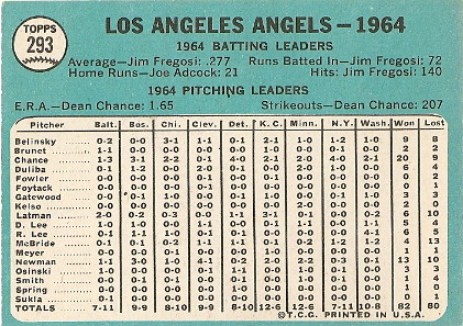Angels Team Card (back) by brotz13.