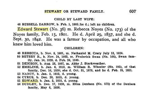 Edward Stewart_Wheeler p. 607 by midgefrazel
