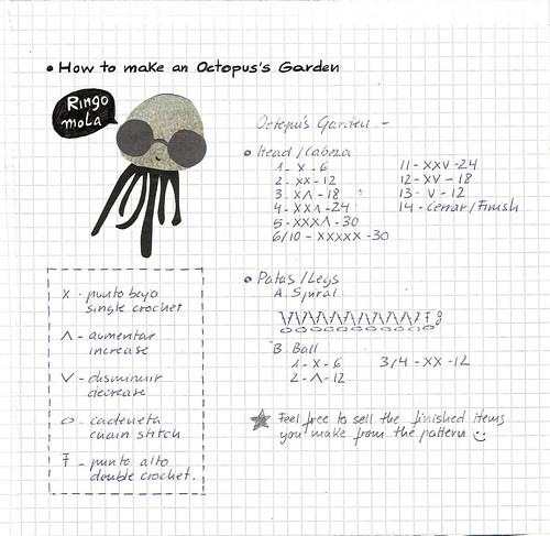 Tutorial amigurumi+patrones