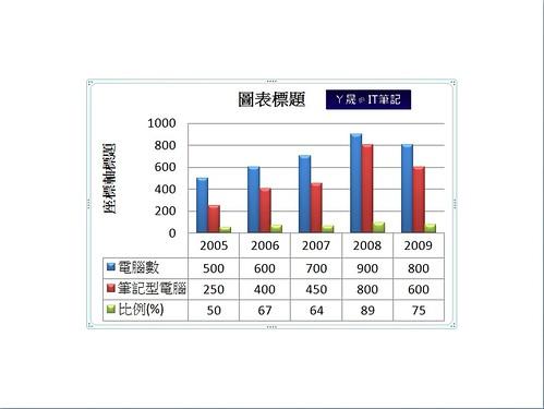 PP_Graph-16