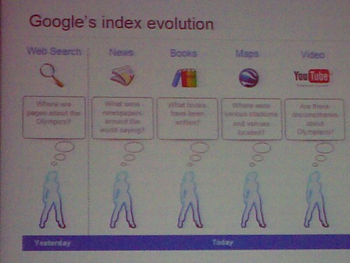 Evolution of Google