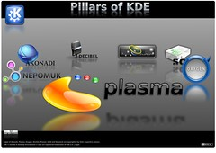 Plasma - Pillars of KDE
