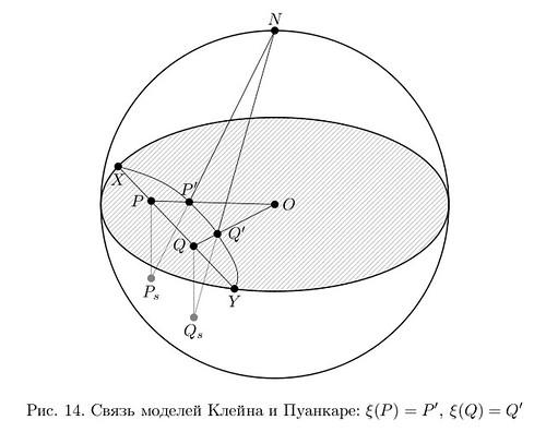 Klein & Poincaré models (TikZ)