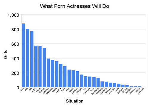 What Porn Actresses Will Do