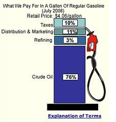 Gas costs update