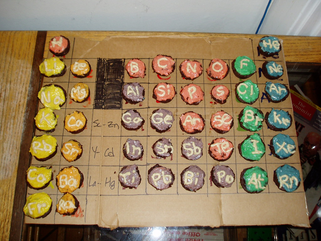 Cupcakes as periodic table of elements