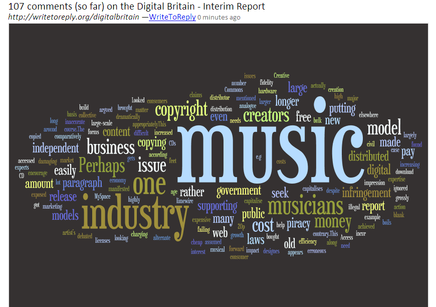 Image of Wordle CLoud on