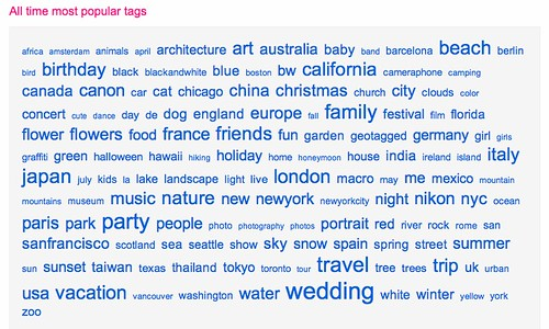 flickr tag cloud