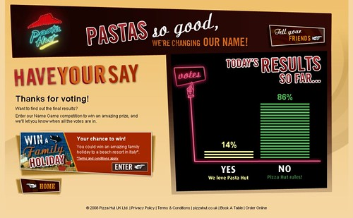 Pasta Hut daily poll (17 October 2008)