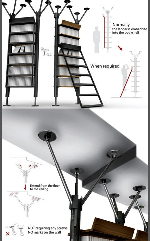 書櫃樓梯的設計概念