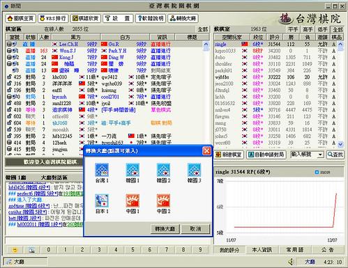 台灣棋院圍棋用戶端介面